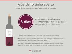 duração de vinhos tintos depois de abertos Cabernet Sauvignon, Pinot Noir, Guide Vin, Detox, Alcoholic Drinks, Bottle, Food, Lovers, Fancy