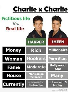 hahaah love charlie sheen