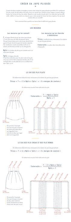 Coudre des plis peut parfois paraître complexe techniquement. On vous montre comment vous y prendre et comment réaliser votre propre patron de jupe plissée!