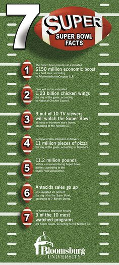 What's super about the Super Bowl?