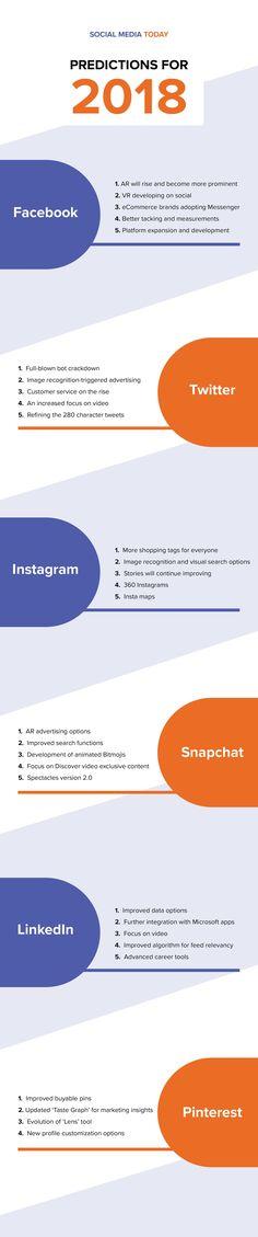 Social Media Predictions for 2018 - #Infographic #contentmarketingsocialmedia