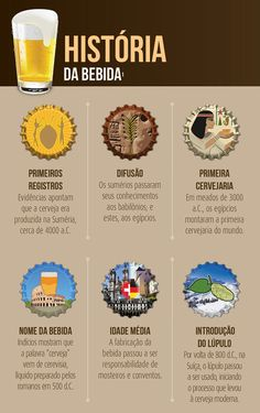 Infographic: A beginner's guide to different styles of beer Funny Coffee Mugs, Coffee Humor, Powerpoint Slide Designs, Alcohol Quotes, Mince Pies, Food Quotes, Wine Drinks, Tea Mugs, Craft Beer