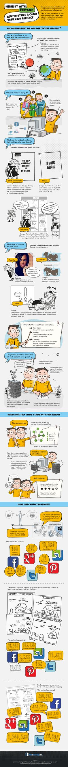 Killing it with cartoons: How to strike a chord with your audience #contentmarketing #infographic #socialmedia