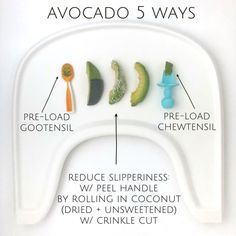 Whether you are using a BLW approach or are beginning to transition off of purees and onto finger foods, this post shares some safe first finger foods. Baby Food Recipes, Whole Food Recipes, First Finger Foods, Fresh Cake, Fruit List, Starting Solids, Introducing Solids, Baby Led Weaning, Fine Motor Skills