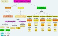 metodos utiles separacion mezclas heterogeneas homogeneas - Buscar con Google