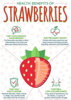 Raise your hand if you love strawberries! The ruby-colored gems are full of good… Raise your hand if you love strawberries! The ruby-colored gems are full of good-for-you nutrients. Holistic Nutrition, Nutrition Plans, Health And Nutrition, Health And Wellness, Mental Health, Proper Nutrition, Kids Nutrition, Strawberry Health Benefits, Strawberry Nutrition Facts