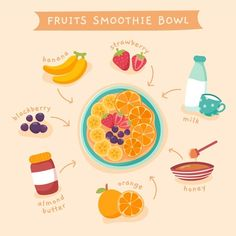 Healthy And Unhealthy Food, Healthy Yogurt, Carrot Smoothie, Fruit Smoothies, Homemade Smoothies, Smoothie Recipes, Kawaii Cooking, Cube Recipe, Recipe Drawing
