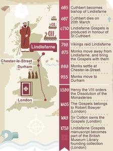 Lindisfarne Gospels timeline