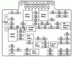 wiring diagram for 1998 chevy silverado google search pinteres wiring diagram for 1998 chevy silverado google search