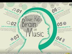 Muziekles is dus een must. Kijk maar!
