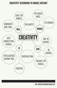 Inspiring creative thinking since Words Quotes, Art Quotes, Inspirational Quotes, Motivational, Creative Thinking, Design Thinking, Left Brain Right Brain, Le Social, Social Media