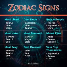 And, the award goes to..... #zodiacsigns #astrology #zodiactraits
