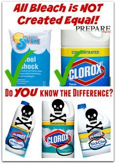 So when it comes to bleaching water for drinking in an emergency. Not all bleach a safe to use for that even in the right proportions?  sc 1 st  Pinterest & Bleach to Water ratio for water purification. Put your 72 hour kit ...