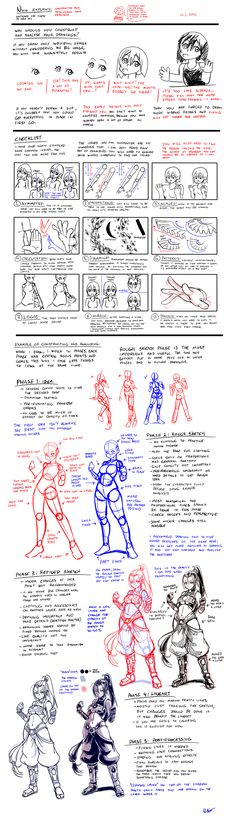 Nsio explains: Constructing and Analysing by Nsio on deviantART
