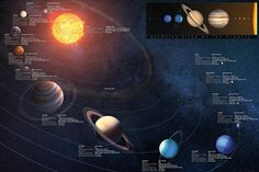 Solar System Illustration (page 3) - Pics about space