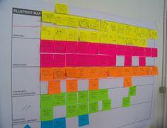 Blueprint | Service Design Tools