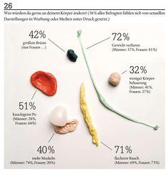SARAH ILLENBERGER information design infographic love data photography