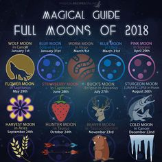 Magical Guide to Full Moons of 2018 - Magical Recipes Online