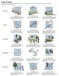 LANDSCAPE ARCHITECTURE : Photo #urbanlandscapearchitecture