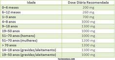 Dose Diária de Cálcio Sem Lactose, 1, Lactose Intolerance, Healthy Foods, Tips