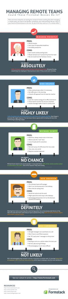 3 Qualities Every Remote Manager Needs (Infographic)