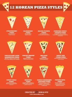 12 Korean Pizza Styles