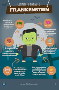 Sei un community manager? Sei come Frankenstein! Ecco perché! :D [infografica]