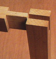 corner-bridle joint (pg. 131) - leg to frame joint?