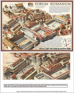 reconstruction of the Roman Forum