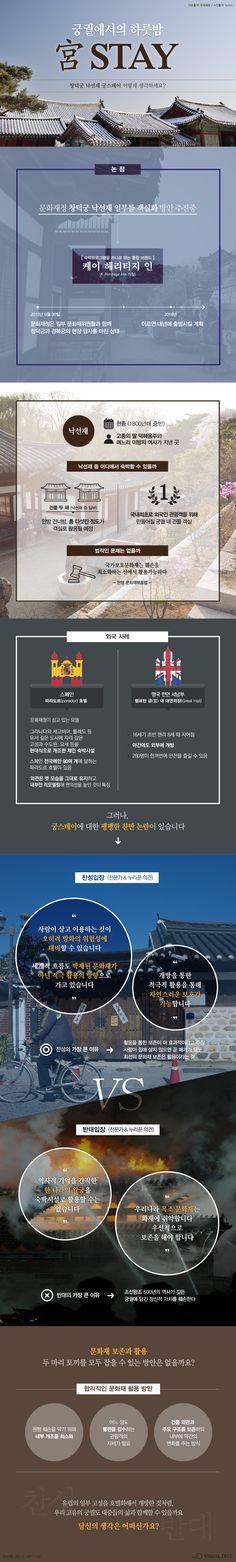 궁(宮)스테이 찬반 논란…당신의 선택은? [인포그래픽] #Castle / #Infographic ⓒ 비주얼다이브 무단 복사·전재·재배포 금지
