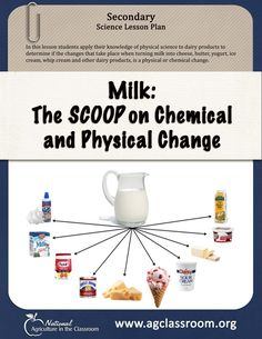 High school chemistry and science lesson plan teaching the difference between physical and chemical changes using dairy products. Best Picture For Physical Science motion For Your Taste You are lookin Chemistry Classroom, High School Chemistry, Chemistry Lessons, Teaching Chemistry, Teaching Plan, Chemistry Experiments, Science Chemistry, Middle School Science, Physical Science