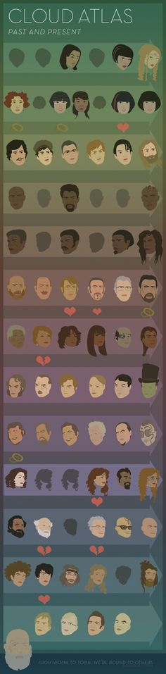 BLESS WHOEVER MADE THIS OMGGGGGG Cloud Atlas Infographic.
