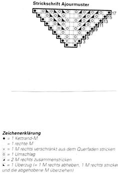 Knit triangle scarf with ajour pattern (Instructions) - Dreieckstuch mit Ajourmuster stricken ( Anleitung) Knit triangular scarf with ajour pattern (Instructions) «Creative on Moniberg Lace Knitting Patterns, Knitting Designs, Knitting Socks, Free Knitting, Border Embroidery, Triangle Scarf, Printable Designs, Stockinette, Sweater Design