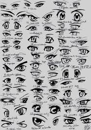 Manga Character Drawing Image detail for -just another anime eyes =) by ~pmtrix on deviantART - Female Anime Eyes, How To Draw Anime Eyes, Manga Eyes, Draw Eyes, Anime Male, Manga Anime, Anime Boys, Manga Girl, Realistic Eye Drawing