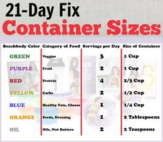 21 Day Fix Container Sizes   Email me if you'd like to get these containers or any other Beachbody product  coachtoyasfitness@gmail.com