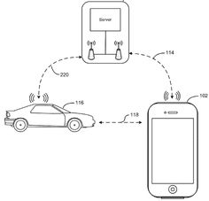 Apple envisions ways to find and start your car with your iPhone- now that's handy!