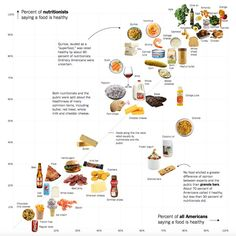 Is Sushi 'Healthy'? What About Granola? Where Americans and Nutritionists Disagree