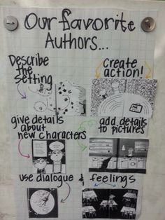 Use mentor text to encourage writers to try out new techniques. The students notice and name what the author is doing.