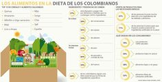 Los diez alimentos saludables que son tendencia en 2017 Map, Health Foods, Diets, Trends, Food, Location Map, Peta, Maps