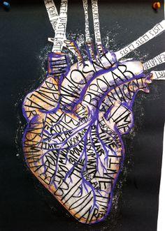 #arttherapy: ESTEEM HEART #journalexercise