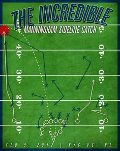 The Incredible Manningham Sideline Catch Infographic Football Diagram