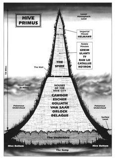 Hive Primus on Necromunda.