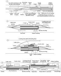Afbeeldingsresultaat voor 2 by 12 HO shelf train layout