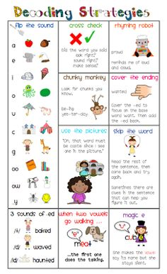 Finally in First: Decoding Strategies for PARENTS & more!