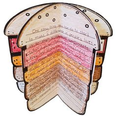 Hamburger Paragraph Craftivity - I could sink my teeth into this writing activity!  ;)