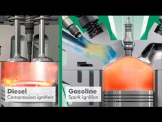 This 2 minute video provides a high-level explanation of how diesel engine combustion principles work to power your vehicle compared to conventional gasoline...