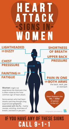 Heart disease is the #1 killer of women in the U.S. -- learn how to recognize the signs, you could save a life!