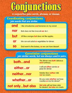 Conjunctions in English: Grammar Rules and Examples - ESL Buzz English Grammar Rules, Teaching English Grammar, English Grammar Worksheets, English Sentences, English Writing Skills, English Vocabulary Words, English Language Learning, English Phrases, Learn English Words