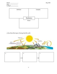 Conduction, Convection and Radiation Worksheet (with pictures ...