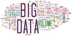 Find out about marketing big data with We Are Crank Data Meaning, What Is Big Data, Cloud Infrastructure, Business Software, Data Processing, Everything About You, Business Intelligence, Data Collection, Cloud Computing